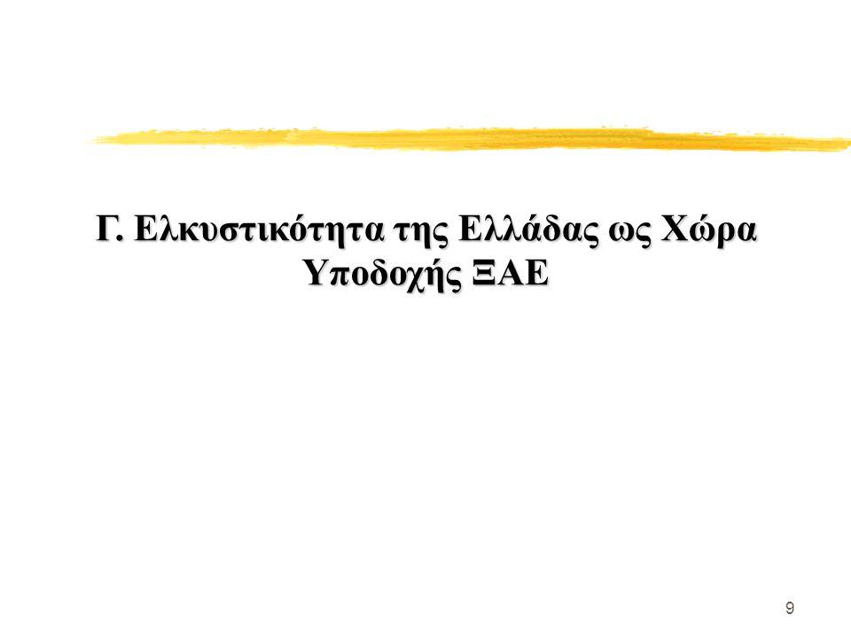 9 Γ. Ελκυστικότητα της Ελλάδας ως Χώρα Υποδοχής ΞΑΕ