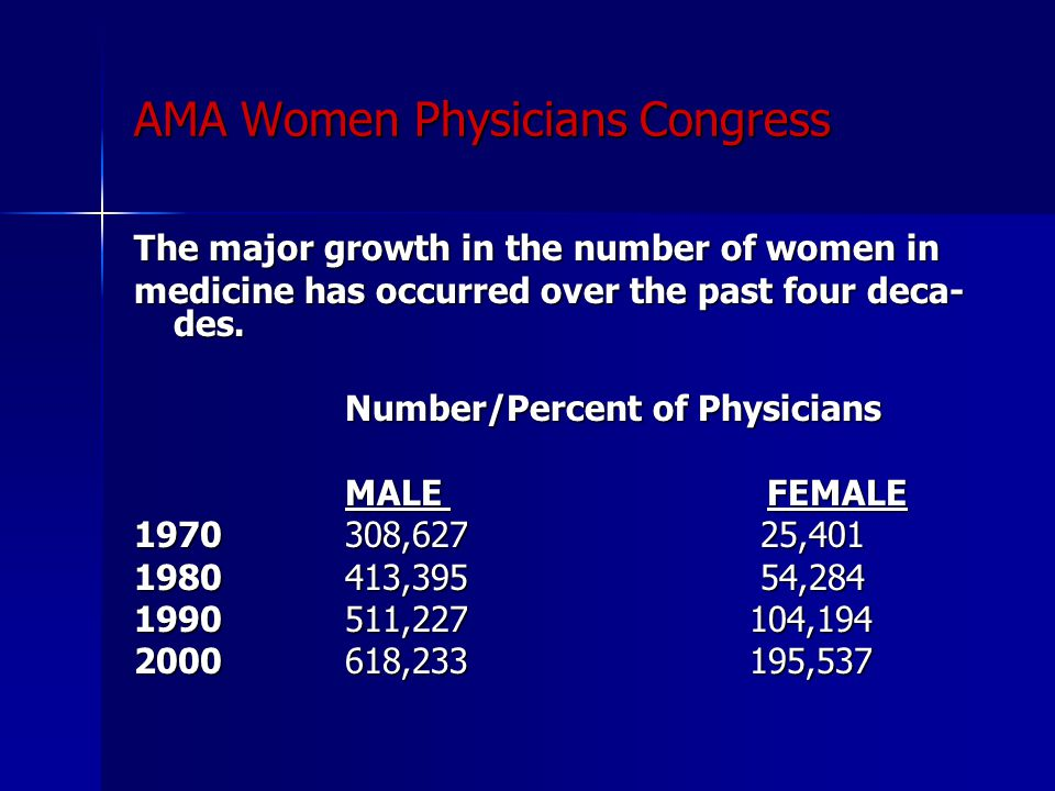 AMA Women Physicians Congress The major growth in the number of women in medicine has occurred over the past four deca- des. Number/Percent of Physici