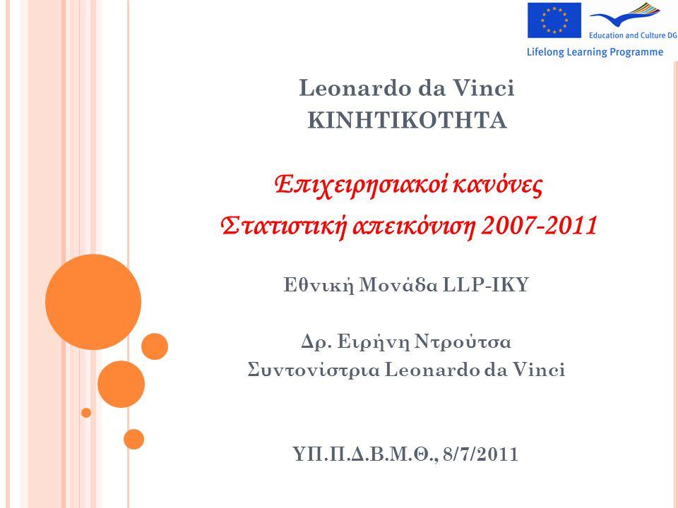 Α ΝΤΙΚΕΙΜΕΝΟ ΠΑΡΟΥΣΙΑΣΗΣ Βασικοί επιχειρησιακοί κανόνες Στατιστικά στοιχεία υλοποίησης της Κινητικότητας Leonardo da Vinci για την περίοδο2007-2011