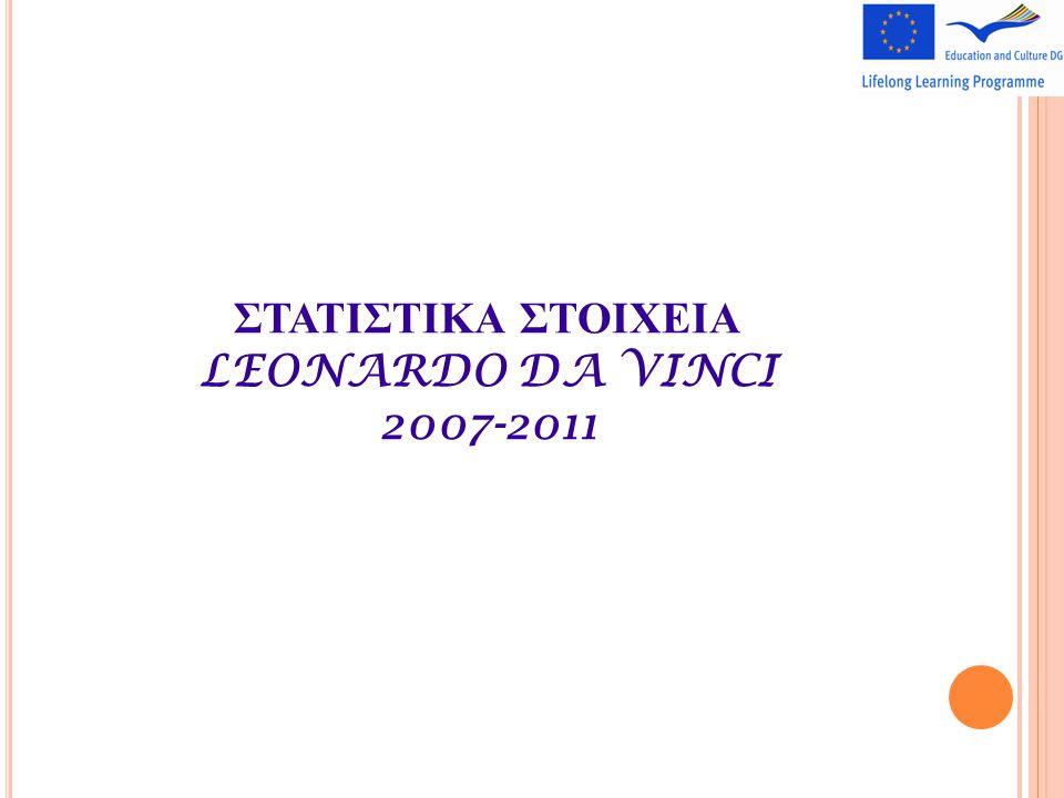 ΣΤΑΤΙΣΤΙΚΑ ΣΤΟΙΧΕΙΑ LEONARDO DA VINCI 2007-2011