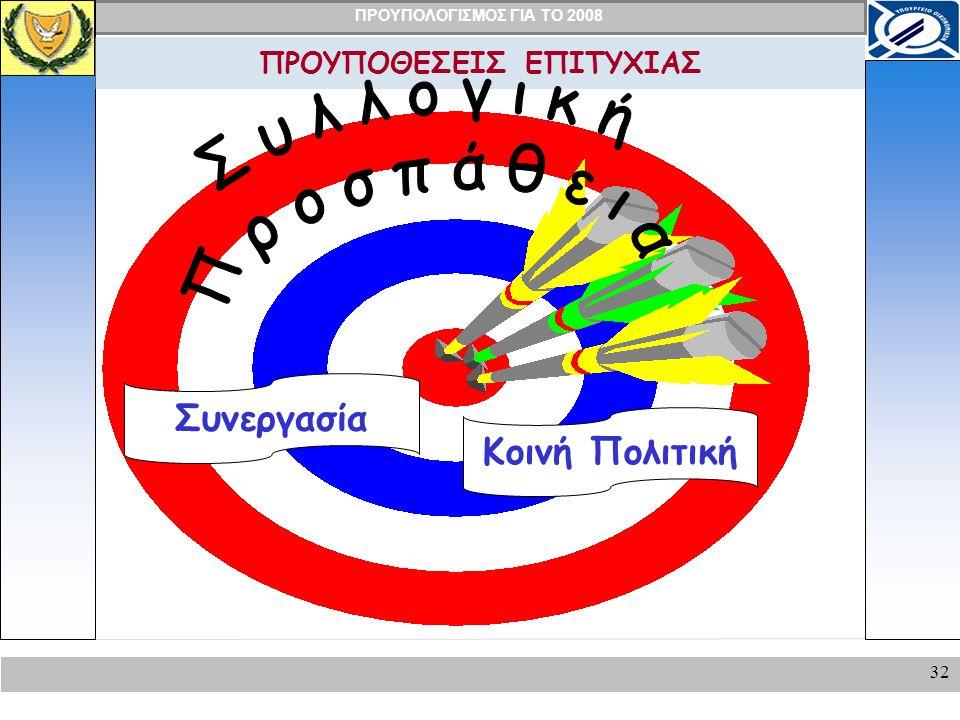 ΠΡΟΥΠΟΛΟΓΙΣΜΟΣ ΓΙΑ ΤΟ 2008 32 ΠΡΟΥΠΟΘΕΣΕΙΣ ΕΠΙΤΥΧΙΑΣ Κοινή Πολιτική Συνεργασία