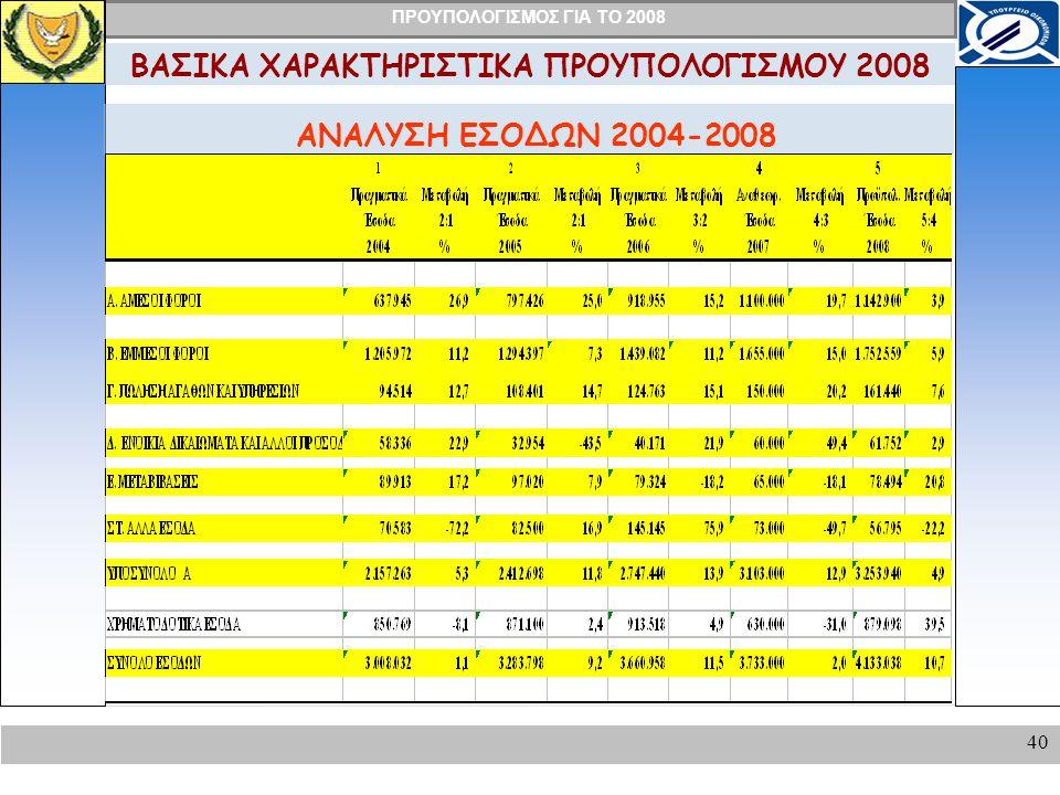 ΠΡΟΥΠΟΛΟΓΙΣΜΟΣ ΓΙΑ ΤΟ 2008 40 ΑΝΑΛΥΣΗ ΕΣΟΔΩΝ 2004-2008 ΒΑΣΙΚΑ ΧΑΡΑΚΤΗΡΙΣΤΙΚΑ ΠΡΟΥΠΟΛΟΓΙΣΜΟΥ 2008