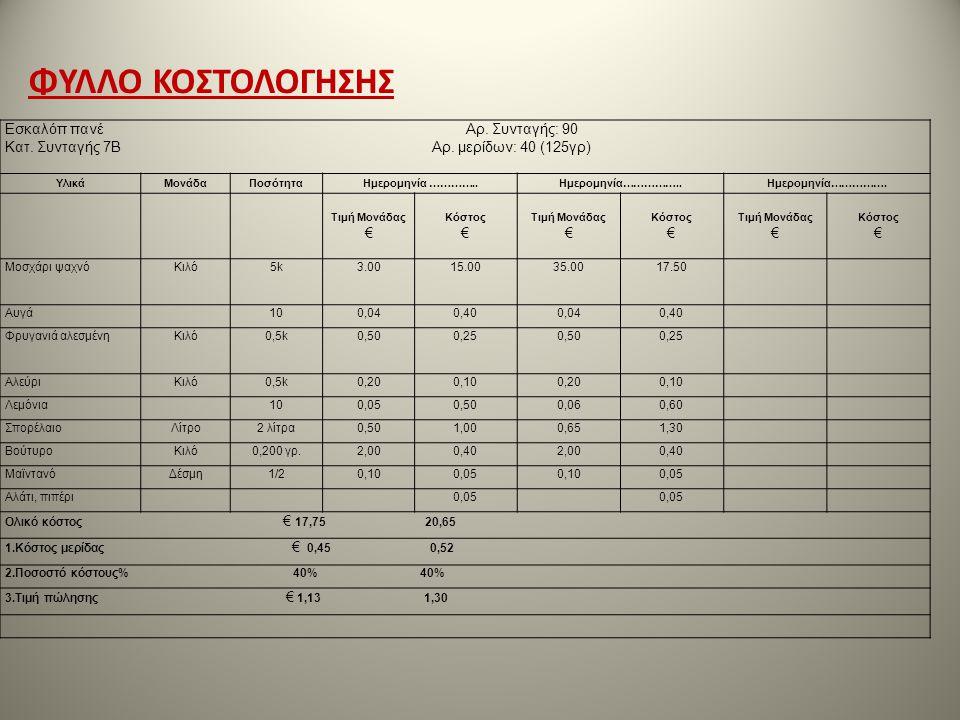 ΦΥΛΛΟ ΚΟΣΤΟΛΟΓΗΣΗΣ Εσκαλόπ πανέ Αρ. Συνταγής: 90 Κατ. Συνταγής 7Β Αρ. μερίδων: 40 (125γρ) ΥλικάΜονάδαΠοσότηταΗμερομηνία …………..Ημερομηνία……………..Ημερομη