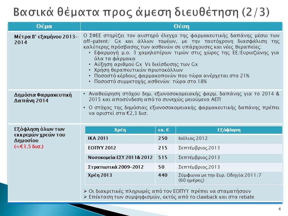 Χρέηεκ. €Εξόφληση ΙΚΑ 2011250Ιούλιος 2012 EOΠYY 2012215Σεπτέμβριος 2013 Νοσοκομεία ΕΣΥ 2011& 2012515Σεπτέμβριος 2013 Στρατιωτικά 2009-201250Σεπτέμβριο