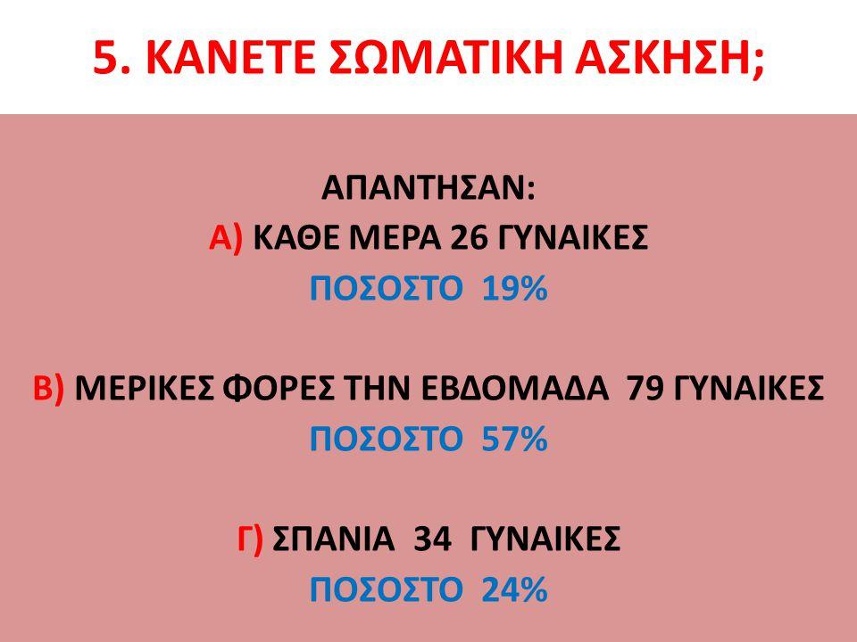 ΑΠΑΝΤΗΣΑΝ: Α) ΚΑΘΕ ΜΕΡΑ 26 ΓΥΝΑΙΚΕΣ ΠΟΣΟΣΤΟ 19% Β) ΜΕΡΙΚΕΣ ΦΟΡΕΣ ΤΗΝ ΕΒΔΟΜΑΔΑ 79 ΓΥΝΑΙΚΕΣ ΠΟΣΟΣΤΟ 57% Γ) ΣΠΑΝΙΑ 34 ΓΥΝΑΙΚΕΣ ΠΟΣΟΣΤΟ 24% 5. ΚΑΝΕΤΕ ΣΩΜΑ