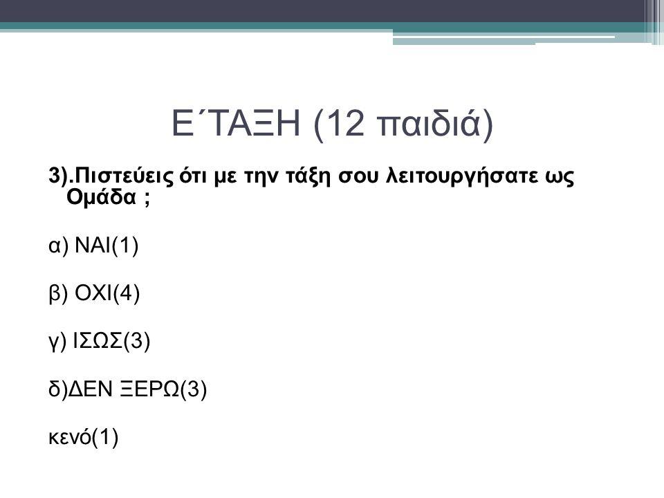 Ε΄ΤΑΞΗ (12 παιδιά) 3).Πιστεύεις ότι με την τάξη σου λειτουργήσατε ως Ομάδα ; α) ΝΑΙ(1) β) ΟΧΙ(4) γ) ΙΣΩΣ(3) δ)ΔΕΝ ΞΕΡΩ(3) κενό(1)