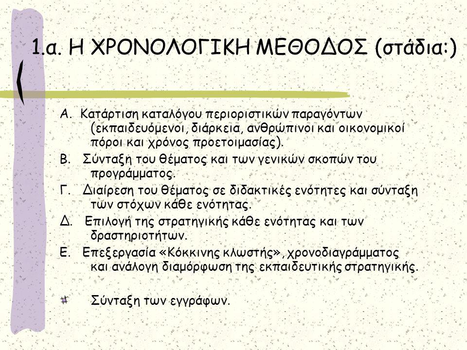 1.α. Η ΧΡΟΝΟΛΟΓΙΚΗ ΜΕΘΟΔΟΣ (στάδια:) Α. Κατάρτιση καταλόγου περιοριστικών παραγόντων (εκπαιδευόμενοι, διάρκεια, ανθρώπινοι και οικονομικοί πόροι και χ