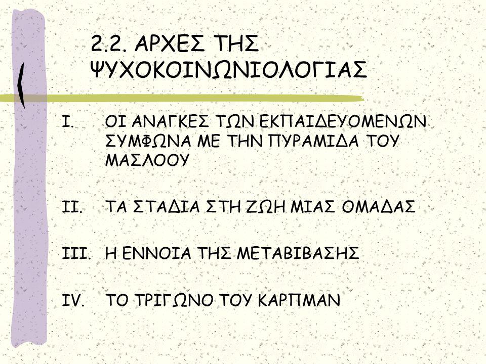 2.2. ΑΡΧΕΣ ΤΗΣ ΨΥΧΟΚΟΙΝΩΝΙΟΛΟΓΙΑΣ I.ΟΙ ΑΝΑΓΚΕΣ ΤΩΝ ΕΚΠΑΙΔΕΥΟΜΕΝΩΝ ΣΥΜΦΩΝΑ ΜΕ ΤΗΝ ΠΥΡΑΜΙΔΑ ΤΟΥ ΜΑΣΛΟΟΥ II.ΤΑ ΣΤΑΔΙΑ ΣΤΗ ΖΩΗ ΜΙΑΣ ΟΜΑΔΑΣ III.Η ΕΝΝΟΙΑ ΤΗ