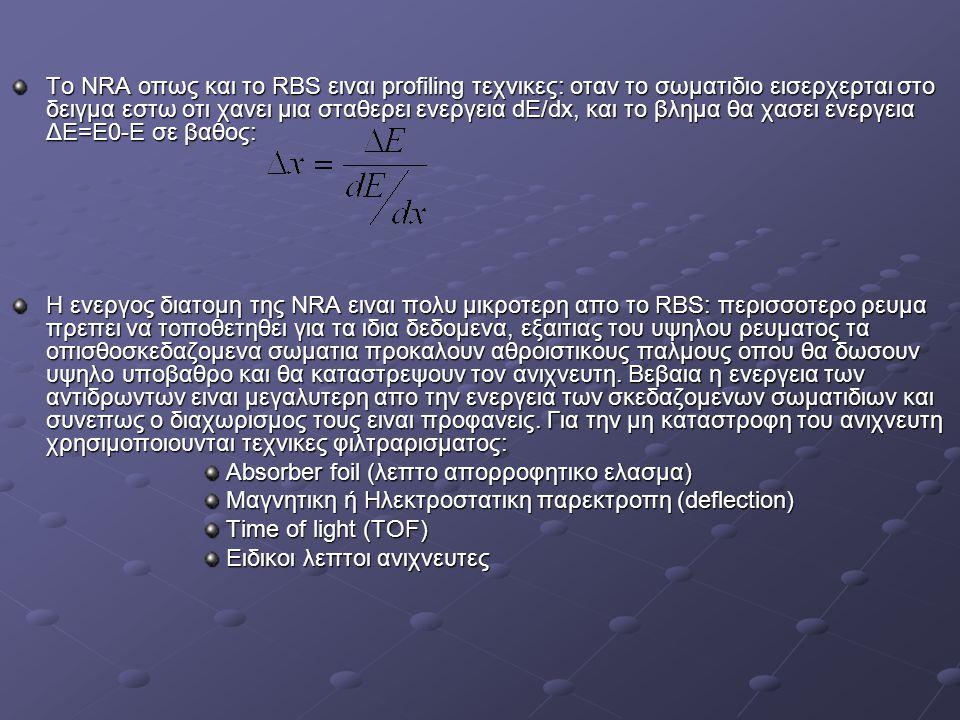 Το ΝRA οπως και το RBS ειναι profiling τεχνικες: οταν το σωματιδιο εισερχερται στο δειγμα εστω οτι χανει μια σταθερει ενεργεια dE/dx, και το βλημα θα