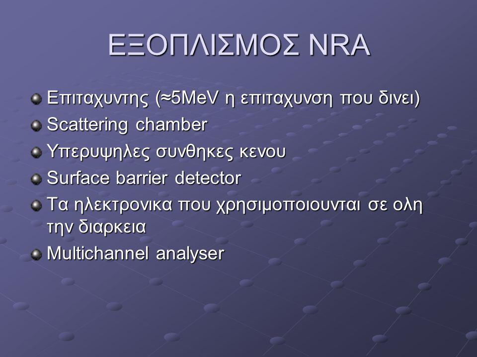 ΕΞΟΠΛΙΣΜΟΣ NRA Επιταχυντης (≈5MeV η επιταχυνση που δινει) Scattering chamber Υπερυψηλες συνθηκες κενου Surface barrier detector Τα ηλεκτρονικα που χρη