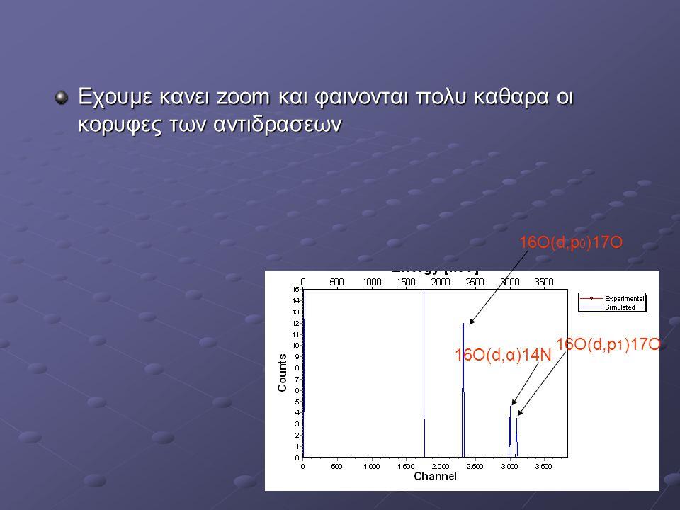 Εχουμε κανει zoom και φαινονται πολυ καθαρα οι κορυφες των αντιδρασεων 16Ο(d,p 0 )17O 16Ο(d,p 1 )17O 16O(d,α)14Ν