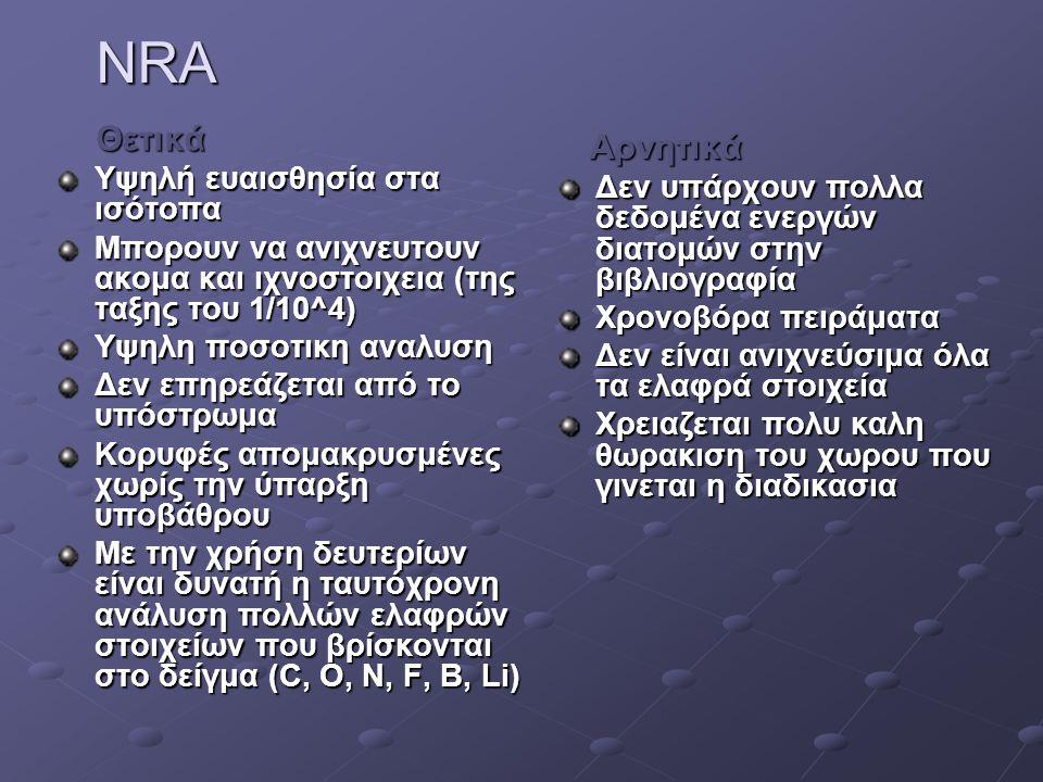 ΝRA Θετικά Θετικά Υψηλή ευαισθησία στα ισότοπα Μπορουν να ανιχνευτουν ακομα και ιχνοστοιχεια (της ταξης του 1/10^4) Υψηλη ποσοτικη αναλυση Δεν επηρεάζ