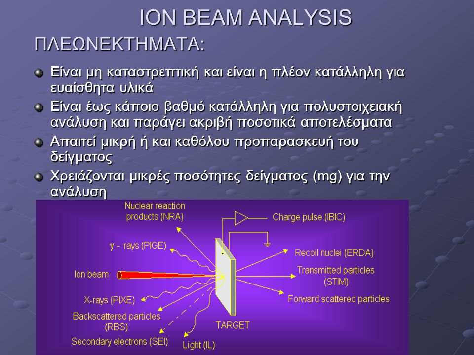 ION BEAM ANALYSIS ΠΛΕΩΝΕΚΤΗΜΑΤΑ: ION BEAM ANALYSIS ΠΛΕΩΝΕΚΤΗΜΑΤΑ: Είναι μη καταστρεπτική και είναι η πλέον κατάλληλη για ευαίσθητα υλικά Είναι έως κάπ