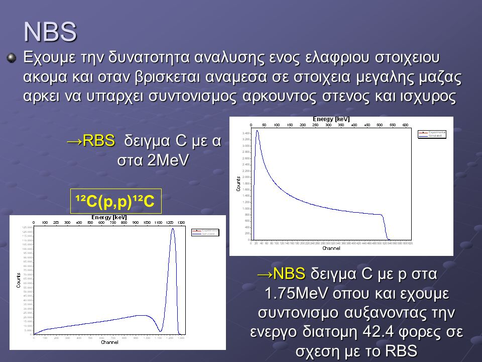 NBS →RBS δειγμα C με α στα 2MeV →NBS δειγμα C με p στα 1.75ΜeV οπου και εχουμε συντονισμο αυξανοντας την ενεργο διατομη 42.4 φορες σε σχεση με το RBS