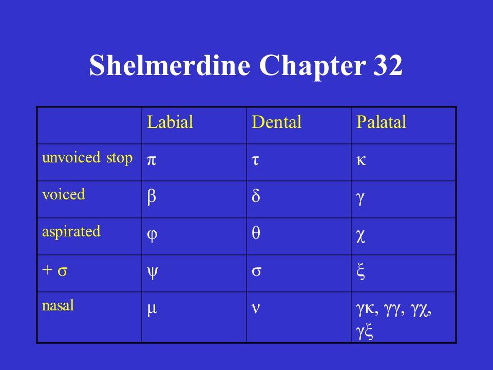 Shelmerdine Chapter 32 LabialDentalPalatal unvoiced stop πτκ voiced βδγ aspirated φθχ + σψσξ nasal μνγκ, γγ, γχ, γξ