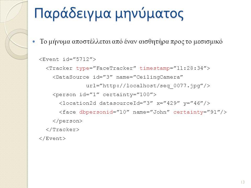 Παράδειγμα μηνύματος Το μήνυμα αποστέλλεται από έναν αισθητήρα προς το μεσισμικό <DataSource id= 3 name= CeilingCamera url= http://localhost/seq_0077.jpg /> 13
