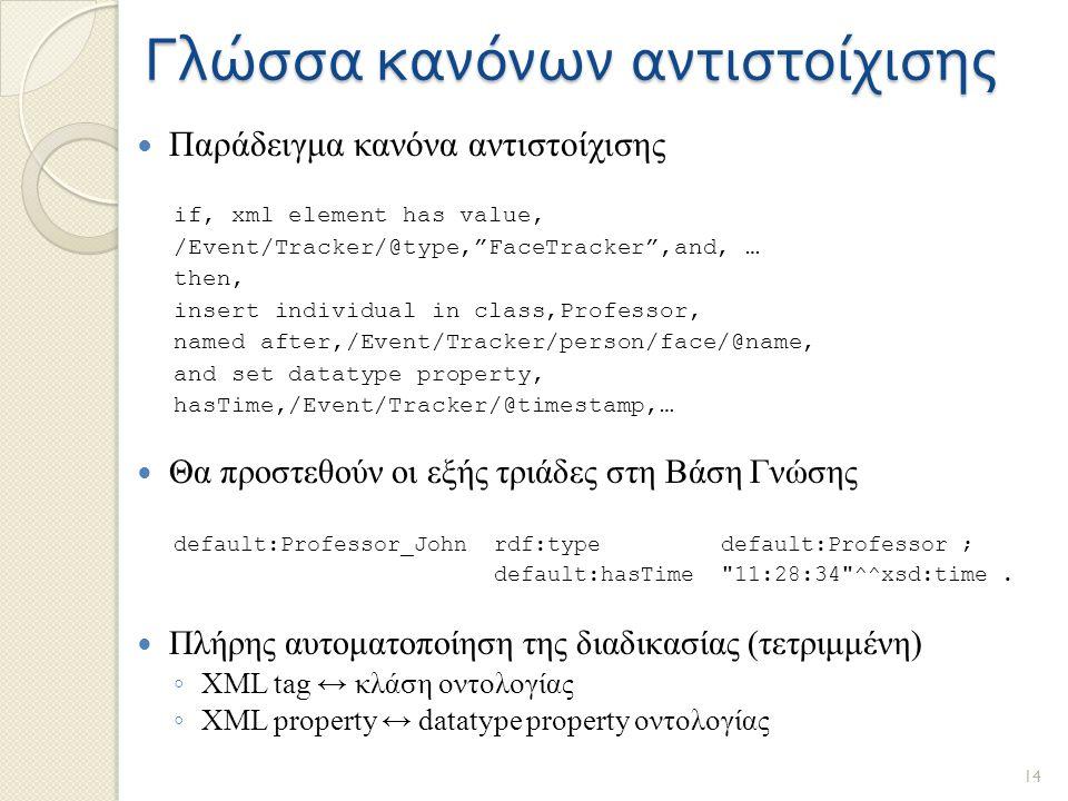 """Γλώσσα κανόνων αντιστοίχισης Παράδειγμα κανόνα αντιστοίχισης if, xml element has value, /Event/Tracker/@type,""""FaceTracker"""",and, … then, insert individ"""