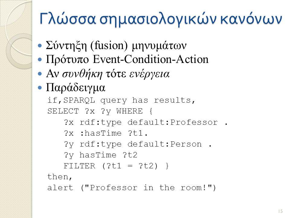 Γλώσσα σημασιολογικών κανόνων Σύντηξη (fusion) μηνυμάτων Πρότυπο Event-Condition-Action Αν συνθήκη τότε ενέργεια Παράδειγμα if,SPARQL query has results, SELECT ?x ?y WHERE { ?x rdf:type default:Professor.