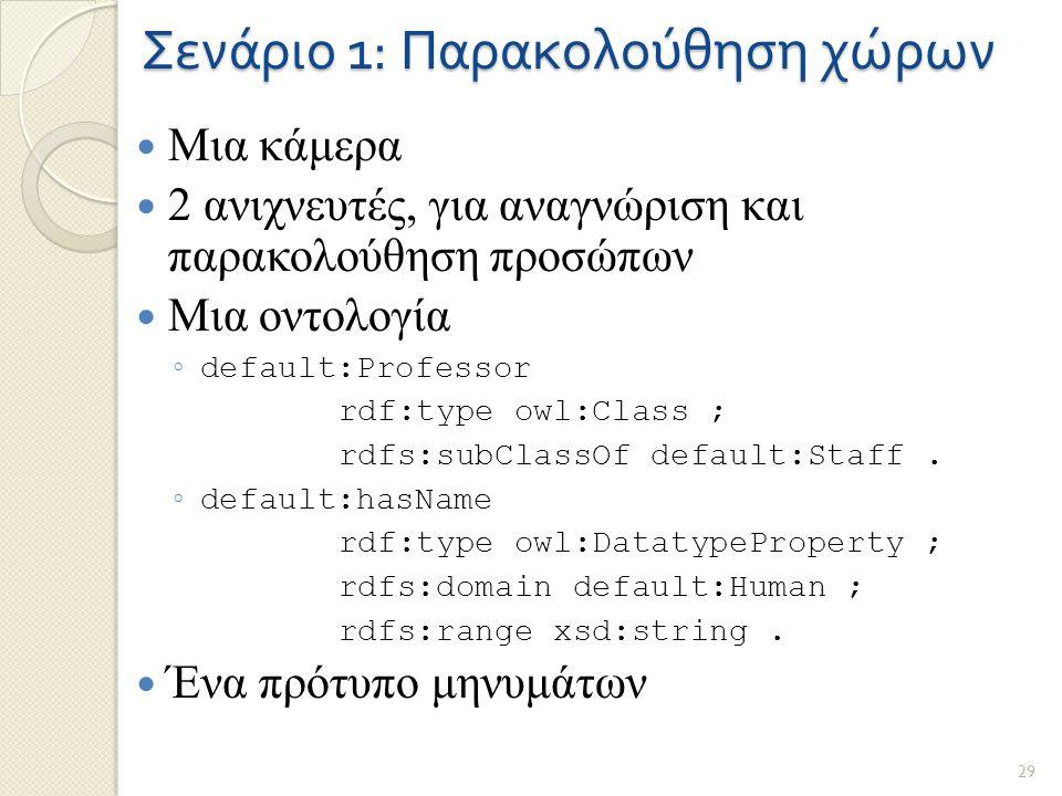 Σενάριο 1: Παρακολούθηση χώρων Μια κάμερα 2 ανιχνευτές, για αναγνώριση και παρακολούθηση προσώπων Μια οντολογία ◦ default:Professor rdf:type owl:Class ; rdfs:subClassOf default:Staff.