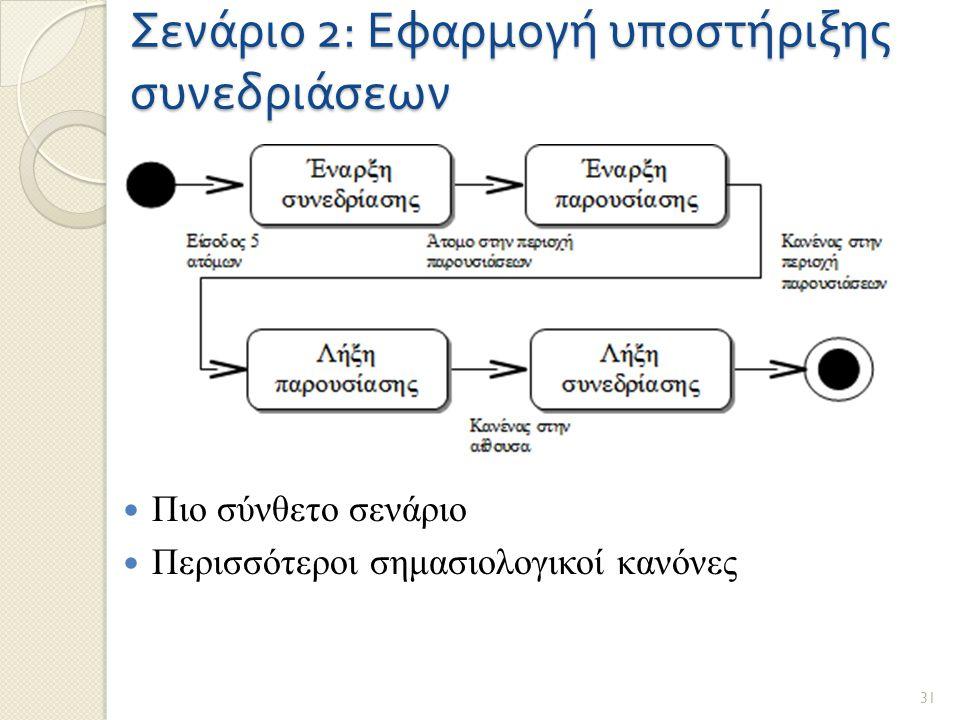 Σενάριο 2: Εφαρμογή υποστήριξης συνεδριάσεων Πιο σύνθετο σενάριο Περισσότεροι σημασιολογικοί κανόνες 31