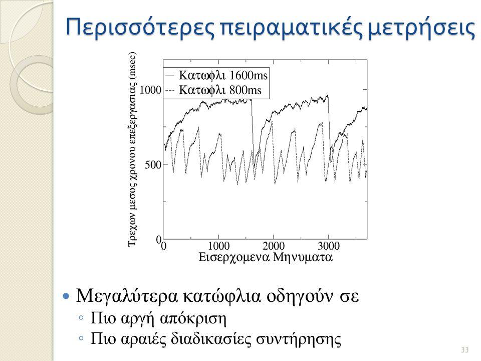 Περισσότερες πειραματικές μετρήσεις Μεγαλύτερα κατώφλια οδηγούν σε ◦ Πιο αργή απόκριση ◦ Πιο αραιές διαδικασίες συντήρησης 33