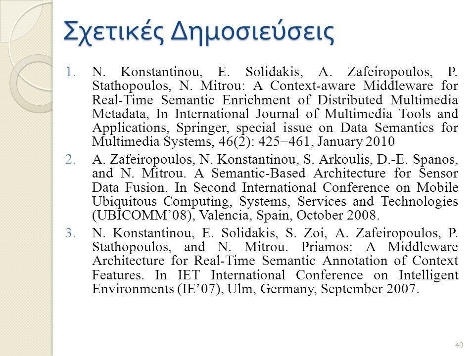 Σχετικές Δημοσιεύσεις 1.N. Konstantinou, E. Solidakis, A.