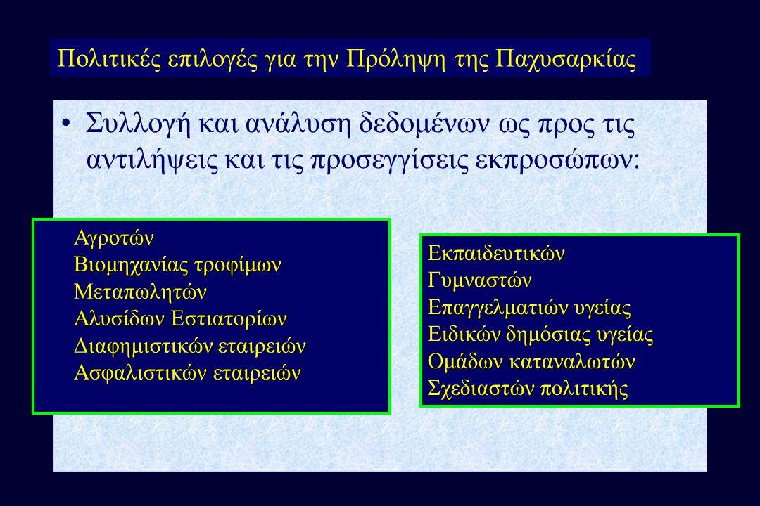 Συλλογή και ανάλυση δεδομένων ως προς τις αντιλήψεις και τις προσεγγίσεις εκπροσώπων: Αγροτών Βιομηχανίας τροφίμων Μεταπωλητών Αλυσίδων Εστιατορίων Διαφημιστικών εταιρειών Ασφαλιστικών εταιρειών ΕκπαιδευτικώνΓυμναστών Επαγγελματιών υγείας Ειδικών δημόσιας υγείας Ομάδων καταναλωτών Σχεδιαστών πολιτικής Πολιτικές επιλογές για την Πρόληψη της Παχυσαρκίας
