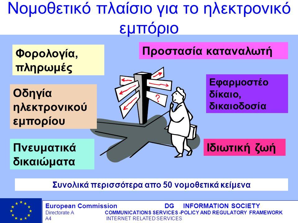 European Commission DG INFORMATION SOCIETY Directorate ACOMMUNICATIONS SERVICES -POLICY AND REGULATORY FRAMEWORK A4 INTERNET RELATED SERVICES 2 - 12/09/98 Νομοθετικό πλαίσιο για το ηλεκτρονικό εμπόριο Φορολογία, πληρωμές Προστασία καταναλωτή Οδηγία ηλεκτρονικού εμπορίου Πνευματικά δικαιώματα Ιδιωτική ζωή Εφαρμοστέο δίκαιο, δικαιοδοσία Συνολικά περισσότερα απο 50 νομοθετικά κείμενα