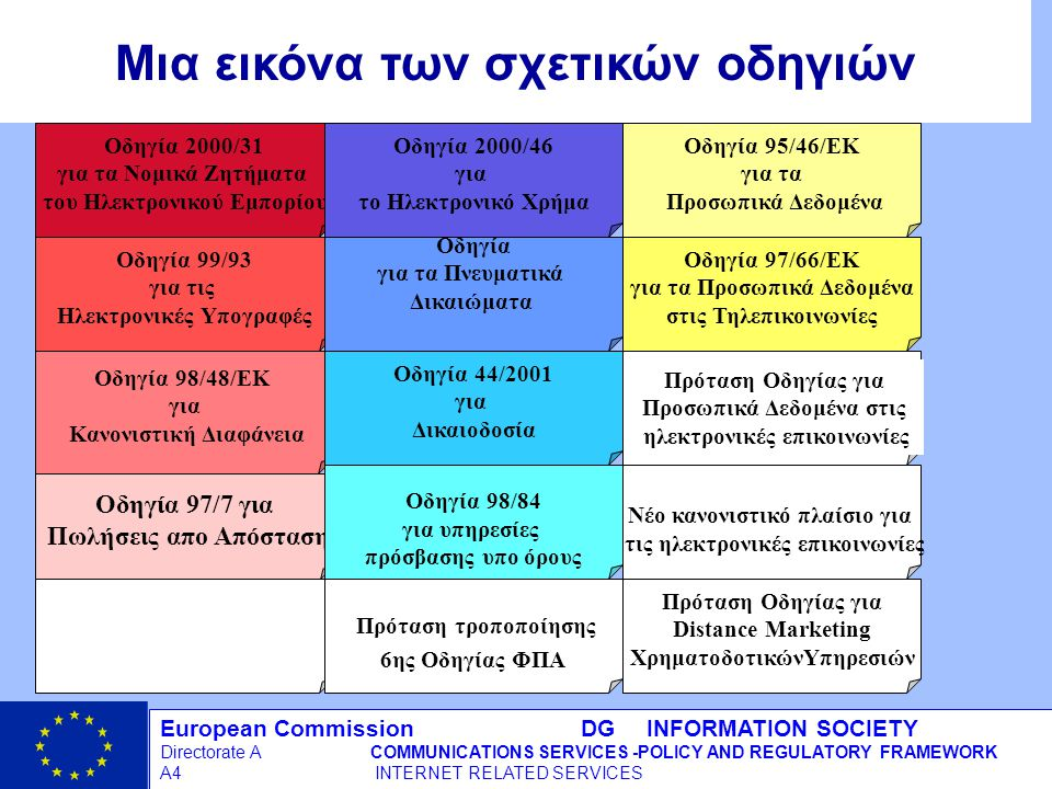European Commission DG INFORMATION SOCIETY Directorate ACOMMUNICATIONS SERVICES -POLICY AND REGULATORY FRAMEWORK A4 INTERNET RELATED SERVICES 3 - 12/0