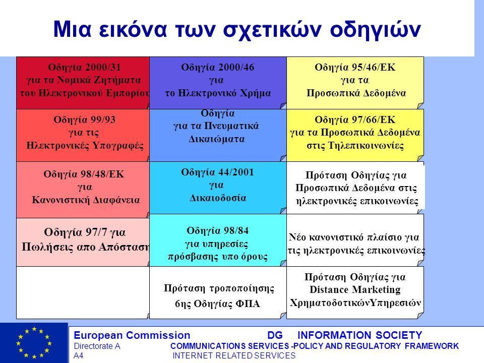 European Commission DG INFORMATION SOCIETY Directorate ACOMMUNICATIONS SERVICES -POLICY AND REGULATORY FRAMEWORK A4 INTERNET RELATED SERVICES 3 - 12/09/98 Μια εικόνα των σχετικών οδηγιών Οδηγία 99/93 για τις Ηλεκτρονικές Υπογραφές Οδηγία 97/7 για Πωλήσεις απο Απόσταση Οδηγία 98/48/EΚ για Κανονιστική Διαφάνεια Πρόταση Οδηγίας για Distance Marketing ΧρηματοδοτικώνΥπηρεσιών Οδηγία 95/46/EΚ για τα Προσωπικά Δεδομένα Οδηγία 97/66/EΚ για τα Προσωπικά Δεδομένα στις Τηλεπικοινωνίες Οδηγία 2000/31 για τα Νομικά Ζητήματα του Ηλεκτρονικού Εμπορίου Οδηγία 44/2001 για Δικαιοδοσία Οδηγία για τα Πνευματικά Δικαιώματα Οδηγία 2000/46 για το Ηλεκτρονικό Χρήμα Πρόταση τροποποίησης 6ης Οδηγίας ΦΠΑ Πρόταση Οδηγίας για Προσωπικά Δεδομένα στις ηλεκτρονικές επικοινωνίες Νέο κανονιστικό πλαίσιο για τις ηλεκτρονικές επικοινωνίες Οδηγία 98/84 για υπηρεσίες πρόσβασης υπο όρους