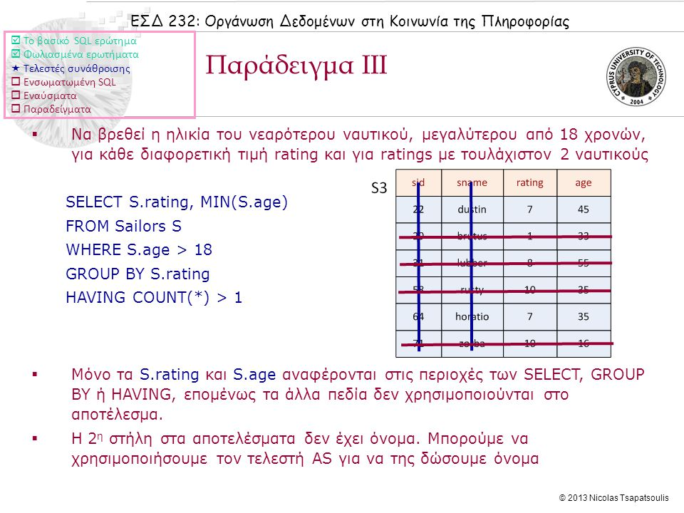 ΕΣΔ 232: Οργάνωση Δεδομένων στη Κοινωνία της Πληροφορίας © 2013 Nicolas Tsapatsoulis  Να βρεθεί η ηλικία του νεαρότερου ναυτικού, μεγαλύτερου από 18 χρονών, για κάθε διαφορετική τιμή rating και για ratings με τουλάχιστον 2 ναυτικούς SELECT S.rating, MIN(S.age) FROM Sailors S WHERE S.age > 18 GROUP BY S.rating HAVING COUNT(*) > 1  Μόνο τα S.rating και S.age αναφέρονται στις περιοχές των SELECT, GROUP BY ή HAVING, επομένως τα άλλα πεδία δεν χρησιμοποιούνται στο αποτέλεσμα.