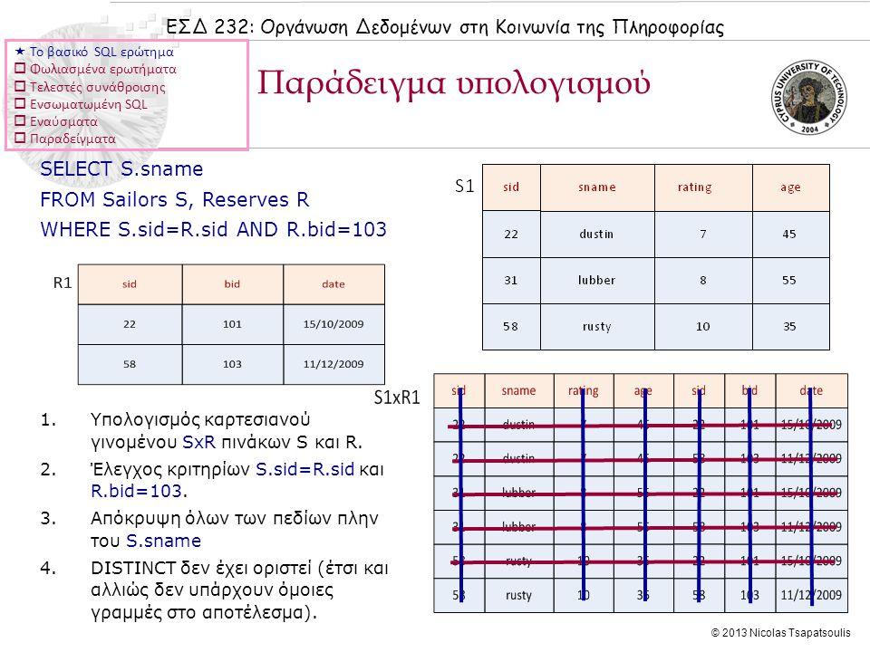ΕΣΔ 232: Οργάνωση Δεδομένων στη Κοινωνία της Πληροφορίας © 2013 Nicolas Tsapatsoulis SELECT S.sname FROM Sailors S, Reserves R WHERE S.sid=R.sid AND R.bid=103 1.Υπολογισμός καρτεσιανού γινομένου SxR πινάκων S και R.