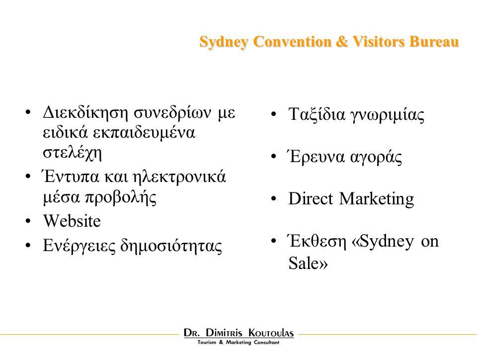 Διεκδίκηση συνεδρίων με ειδικά εκπαιδευμένα στελέχη Έντυπα και ηλεκτρονικά μέσα προβολής Website Eνέργειες δημοσιότητας Tαξίδια γνωριμίας Έρευνα αγοράς Direct Marketing Έκθεση «Sydney on Sale» Sydney Convention & Visitors Bureau