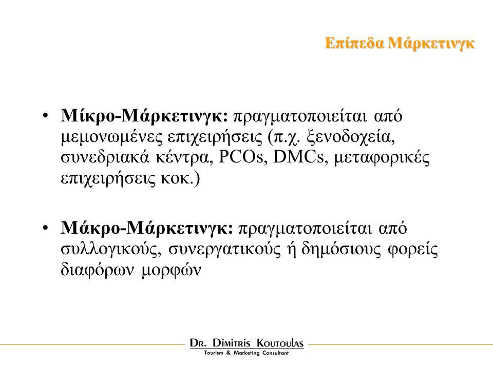 Μίκρο-Μάρκετινγκ: πραγματοποιείται από μεμονωμένες επιχειρήσεις (π.χ.