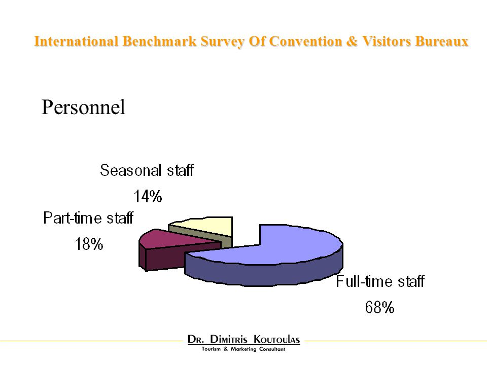 Personnel International Benchmark Survey Of Convention & Visitors Bureaux