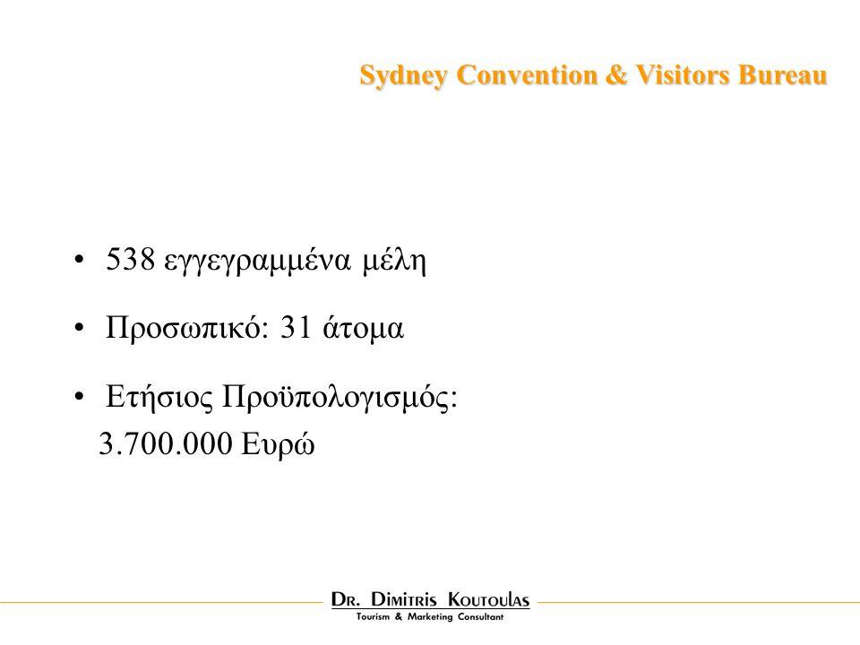 538 εγγεγραμμένα μέλη Προσωπικό: 31 άτομα Ετήσιος Προϋπολογισμός: 3.700.000 Ευρώ Sydney Convention & Visitors Bureau