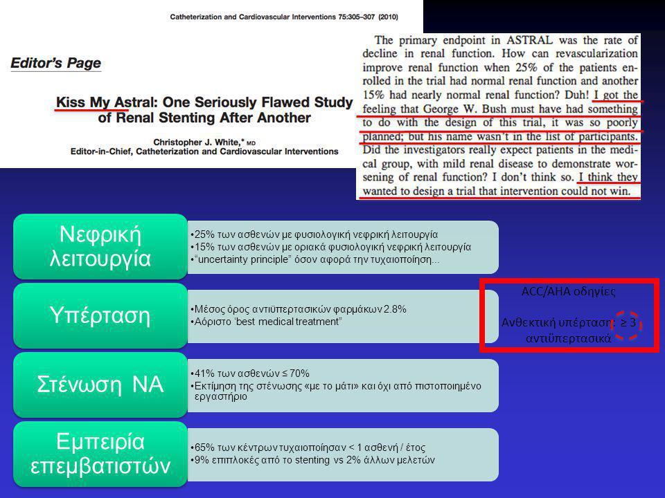 25% των ασθενών με φυσιολογική νεφρική λειτουργία 15% των ασθενών με οριακά φυσιολογική νεφρική λειτουργία uncertainty principle όσον αφορά την τυχαιοποίηση...
