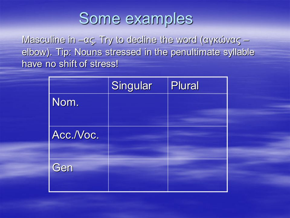 Some examples Masculine in –ας. Try to decline the word (αγκώνας – elbow).