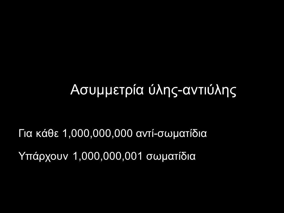 Ασυμμετρία ύλης-αντιύλης Για κάθε 1,000,000,000 αντί-σωματίδια Υπάρχουν 1,000,000,001 σωματίδια