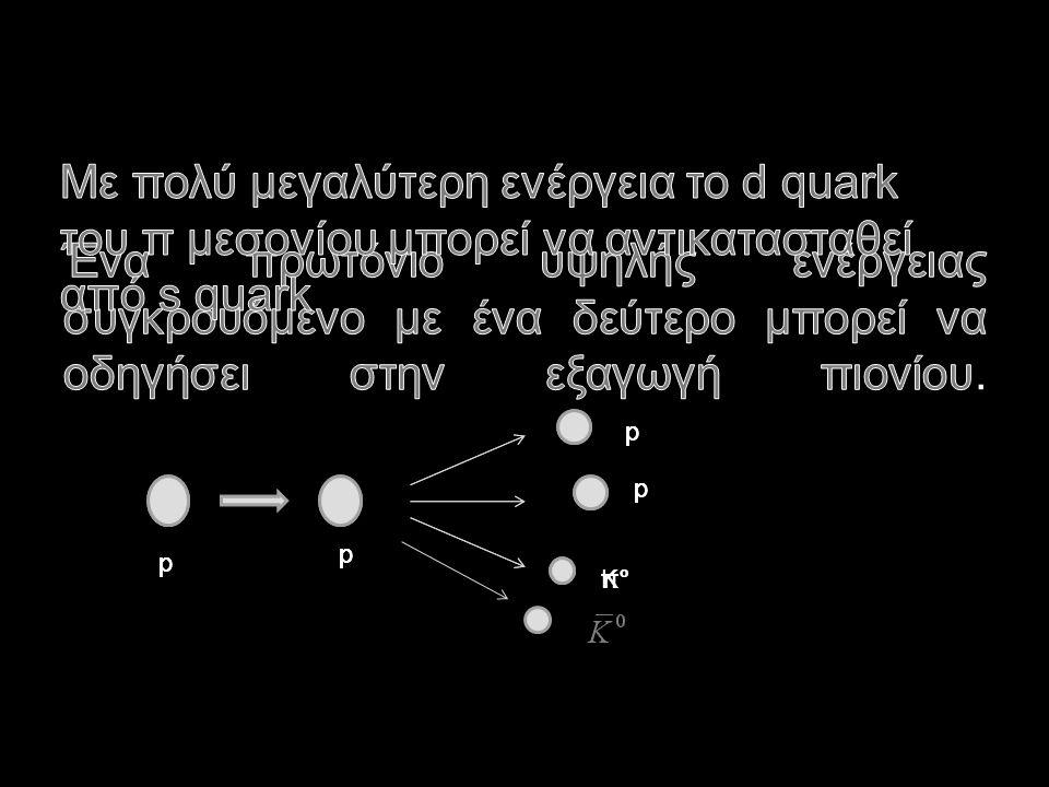 p π° p p p p K°K° p p p