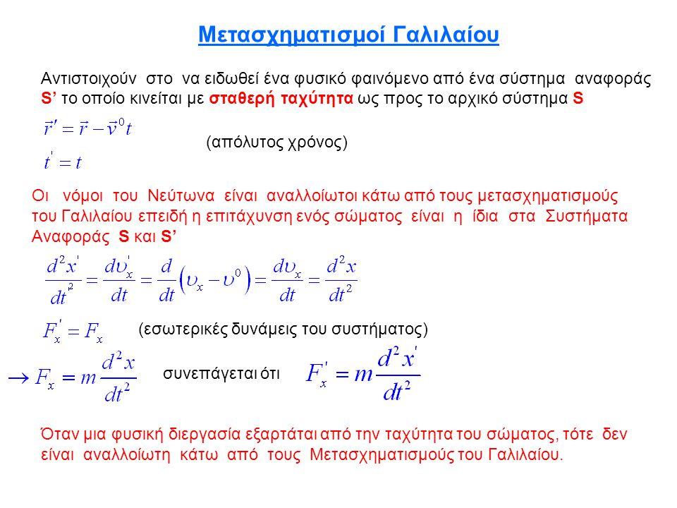 Μετασχηματισμοί Γαλιλαίου Αντιστοιχούν στο να ειδωθεί ένα φυσικό φαινόμενο από ένα σύστημα αναφοράς S' το οποίο κινείται με σταθερή ταχύτητα ως προς τ
