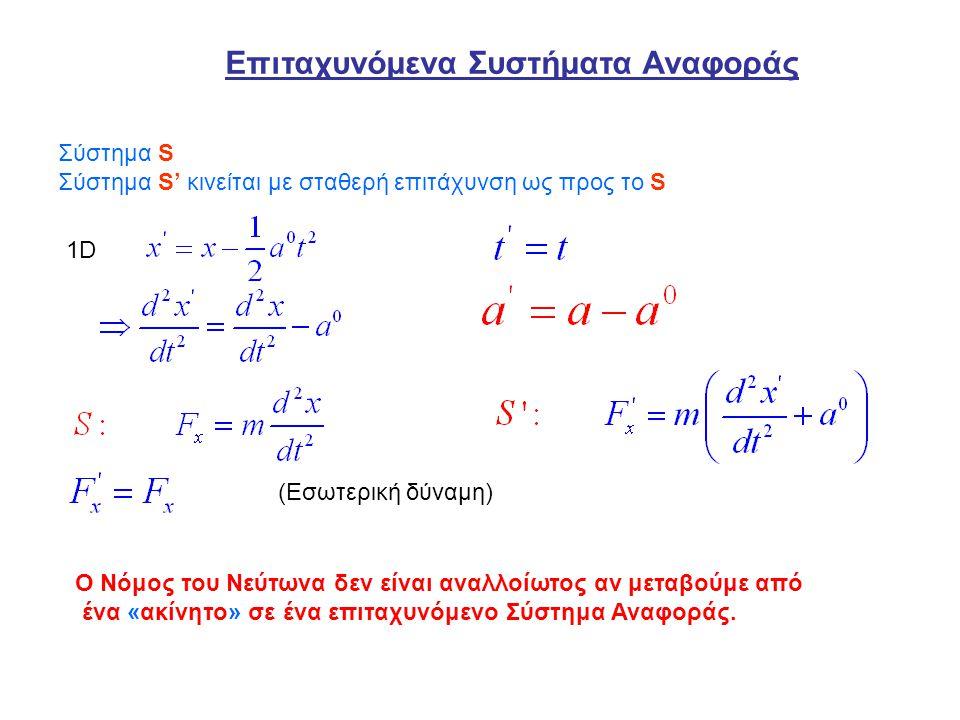 Επιταχυνόμενα Συστήματα Αναφοράς Σύστημα S Σύστημα S' κινείται με σταθερή επιτάχυνση ως προς το S 1D (Εσωτερική δύναμη) Ο Νόμος του Νεύτωνα δεν είναι