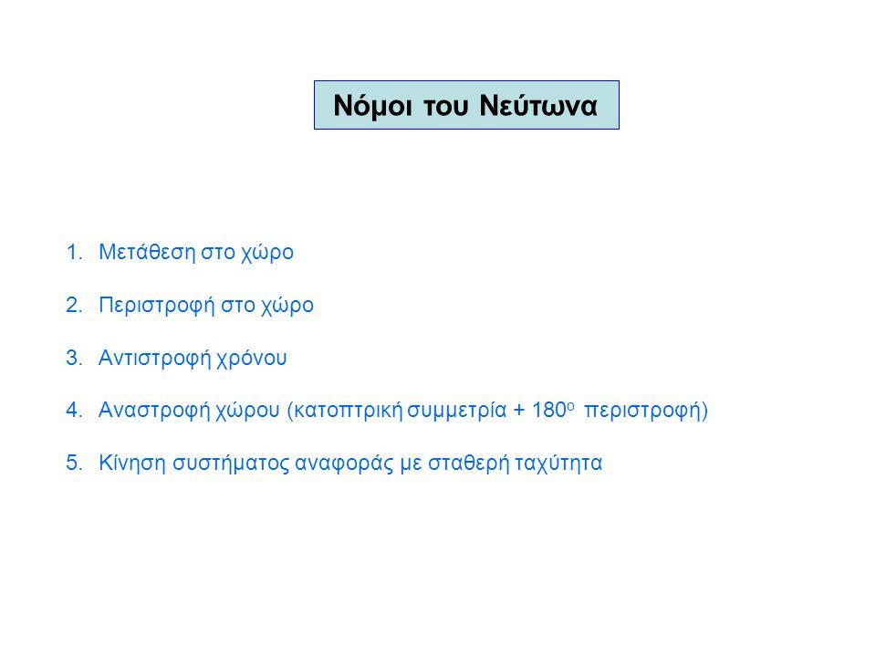Νόμοι του Νεύτωνα 1.Μετάθεση στο χώρο 2.Περιστροφή στο χώρο 3.Αντιστροφή χρόνου 4.Αναστροφή χώρου (κατοπτρική συμμετρία + 180 ο περιστροφή) 5.Κίνηση σ