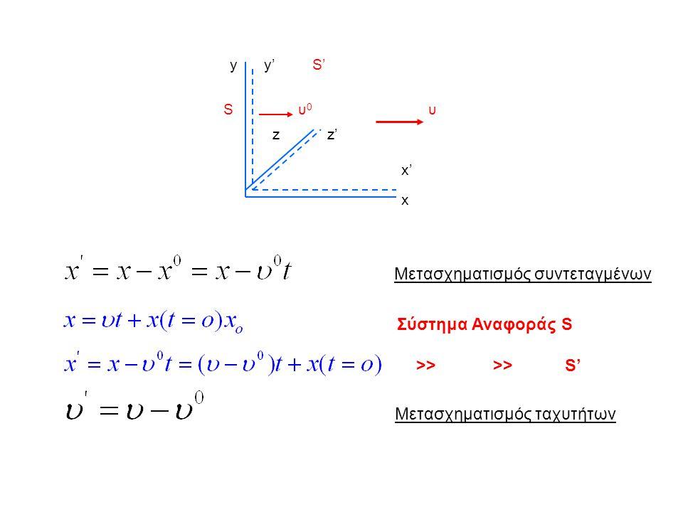 Μετασχηματισμός συντεταγμένων Σύστημα Αναφοράς S >> >> S' Μετασχηματισμός ταχυτήτων x' yy' x υ0υ0 υS S' z z'