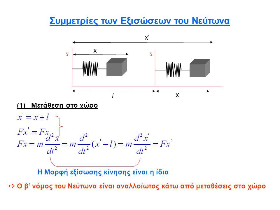 Συμμετρίες των Εξισώσεων του Νεύτωνα (1) Μετάθεση στο χώρο Η Μορφή εξίσωσης κίνησης είναι η ίδια  Ο β' νόμος του Νεύτωνα είναι αναλλοίωτος κάτω από μ