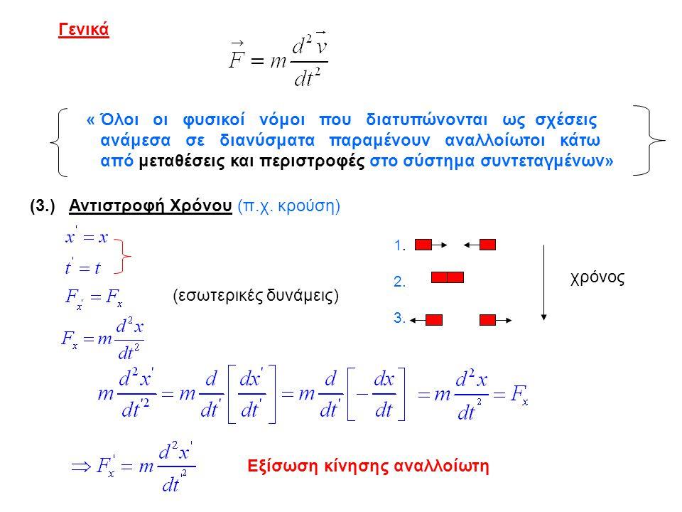 (4.) Αναστροφή χώρου (Κατοπτρική συμμετρία + 180 0 περιστροφή) Πώς ξεχωρίζει κανείς το είδωλο από το αντικείμενο ; π.χ.