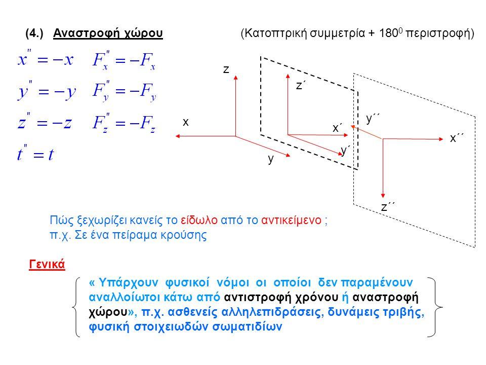 (4.) Αναστροφή χώρου (Κατοπτρική συμμετρία + 180 0 περιστροφή) Πώς ξεχωρίζει κανείς το είδωλο από το αντικείμενο ; π.χ. Σε ένα πείραμα κρούσης Γενικά