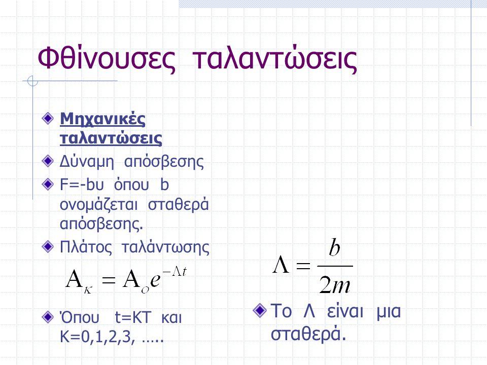 Φθίνουσες ταλαντώσεις Μηχανικές ταλαντώσεις Δύναμη απόσβεσης F=-bυ όπου b ονομάζεται σταθερά απόσβεσης. Πλάτος ταλάντωσης Όπου t=KT και Κ=0,1,2,3, …..