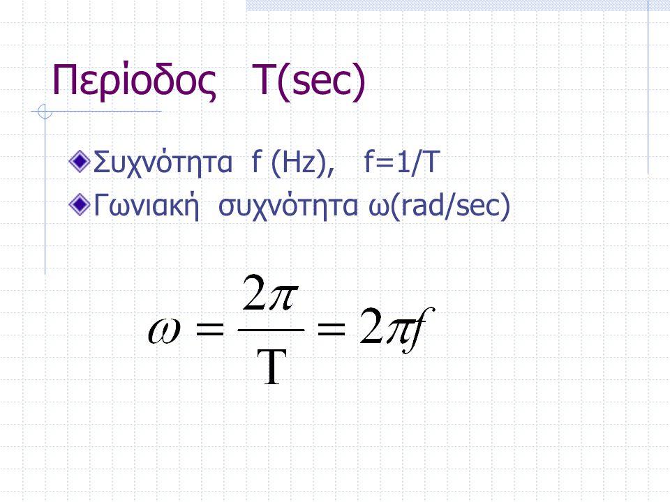 Περίοδος Τ(sec) Συχνότητα f (Hz), f=1/T Γωνιακή συχνότητα ω(rad/sec)