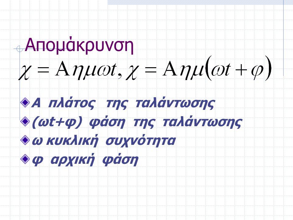 Απομάκρυνση Α πλάτος της ταλάντωσης (ωt+φ) φάση της ταλάντωσης ω κυκλική συχνότητα φ αρχική φάση